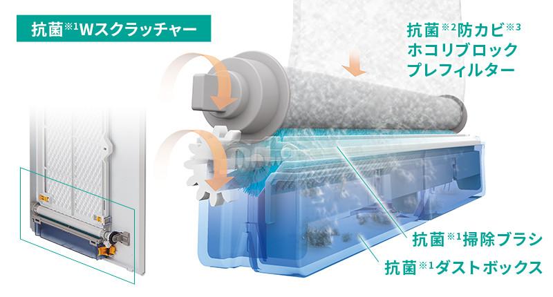 空気清浄機プレフィルター自動掃除